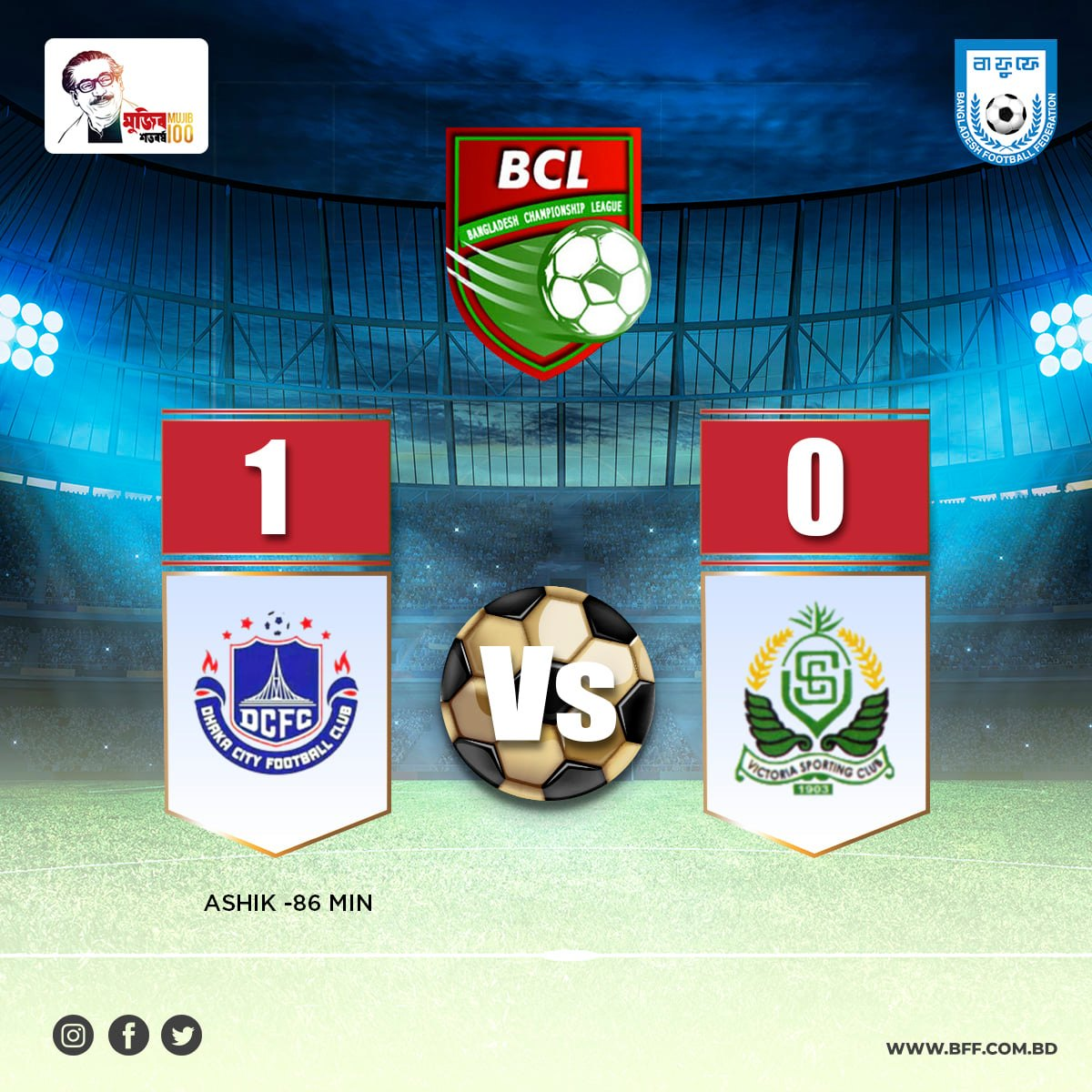 Dhaka City Football Club Ltd. defeated Victoria Sporting Club