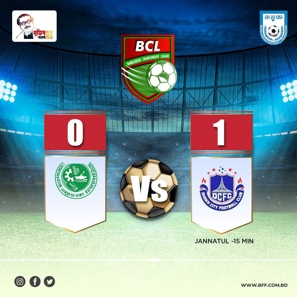 Dhaka City Football Club Ltd. defeated Agrani Bank Ltd. Sports Club by 1-0 goal